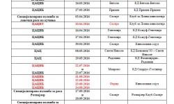 Прелиминарен календар за кинолошки манифестации за 2016 година